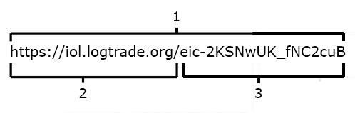 IoL alias structure